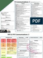 ATPLessentials-VFR-IFR-Communications.pdf