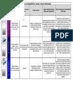 Interativo_Tabela_Chacras.pdf