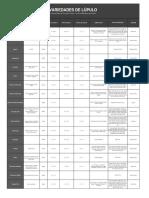 tabela-lupulo-2 (1)