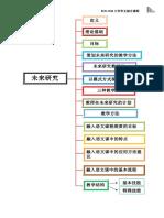 未来研究技能.doc