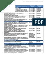 Anexo 7 Tratados Internacionales de Derechos Ratificados Por Colombia