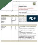 Ficha técnica pastel de choclo.docx