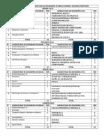 CONVALIDACION DE ASIGNATURAS DE INGENIERIA DE MINAS UNMSM.docx