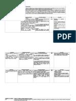 Planificación 3º PD