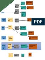 Plan de Estudio .PDF