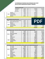 ANALISA SNI 2010 UNTK  RANGKA  BAJA RINGAN DAN ATAP.pdf