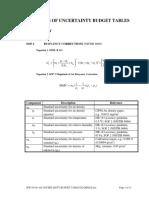 SOP 29 Job Aid UNCERTAINTY BUDGET TABLE EXAMPLES.pdf