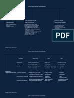 lineadetiempoliteraturalatinoamericana-120628162837-phpapp01 (1).pdf
