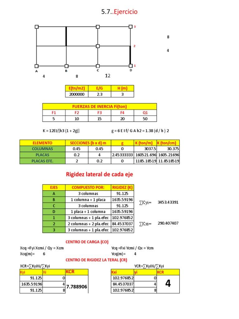 Lettura grafici opzioni binarie