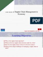 129429945 Supply Chain Management