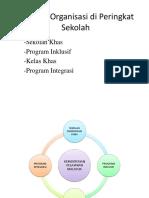 documentslide.com_struktur-organisasi-di-peringkat-sekolah.ppt