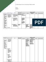 Rancangan Sintaks Model Pembelajaran