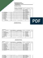 Data Jumlah Lembaga Pls Tahun 2014