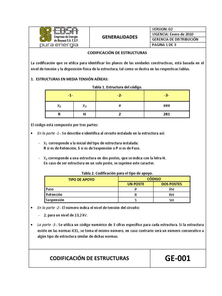 GENERALIDADES-CODIFICACION ESTRUCTURAS.pdf