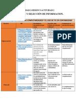 EVALUACIÓN Y SELECCIÓN DE INFORMACIÓN