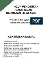 Basis Islam