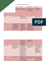 Diagnosis Banding Pitiriasis Versikolor 2003