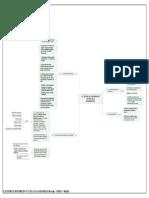 El Sistema de Información y Su Rol en La Organización