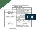 Criterios-de-Aceptacion-API-650-2007.xls