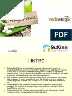 dietry supplement biz plan