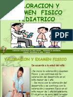 valoracionyexamenfisicopediatricocambios-120730105601-phpapp01