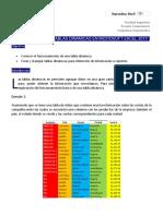 Tablas Dinamicas - Manual 2