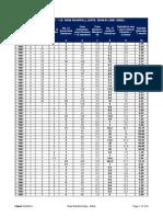 Rainfall Analysis 30072014