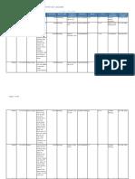 2015 Permits