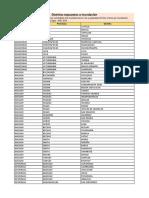 Distritos_Inundacion.pdf