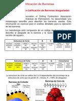 Codigo-IADC - Calificacion Brocas Desgaste