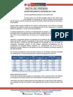 Exportacion de Mineria - Peru