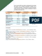 Tenologia Farmaceutica