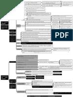 05 Esquemas Cosa Juzgada (Osvaldo Parada).pdf
