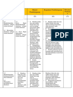 Analisis Ekonomi Kd, Ipk Editan 2016