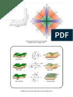 164210114-Pemodelan-Geologi-Struktur-Men.doc