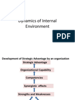 Dynamics of Internal Environment in Business