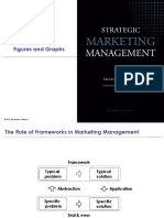 Strategic Marketing Management.pptx