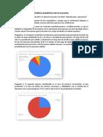 Evaluación Estadistica de La Encuesta