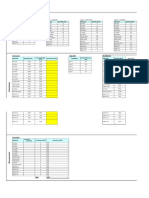 Scaffold Materials Calculation Sheet