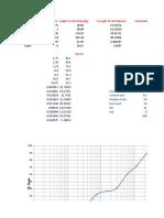239619103-Sieve-Analysis-of-Soil.xlsx