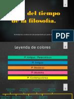 lneadeltiempohistoriadelafilosofa-150326083202-conversion-gate01.pdf