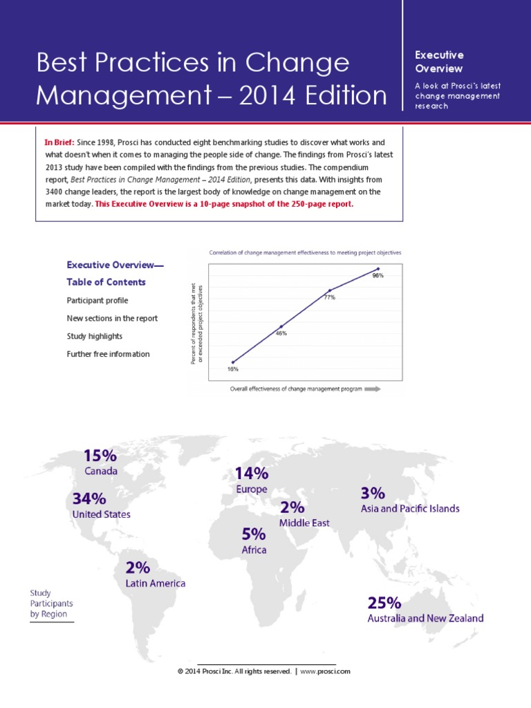 Prosci 2014 Best Practices Executive Overview | Change