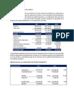 Analisis de Estructura de Capital