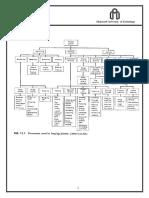 04-Forging.pdf