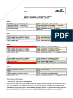 Calendario de Controles y Evaluaciones Parciales 4a Dif.