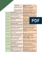 Factores Del 16 Pf