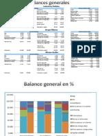 Información Financiera (MINERIA)