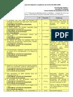 Atividade Itens 45678.doc