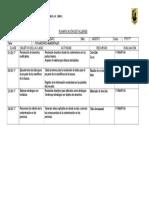 Planificacion Taller Forjadores Ambientales Agosto 2017