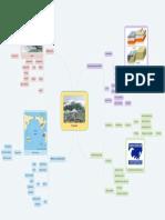 tsunami mind map